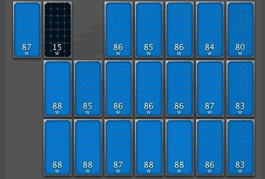 solarpanelswithshade