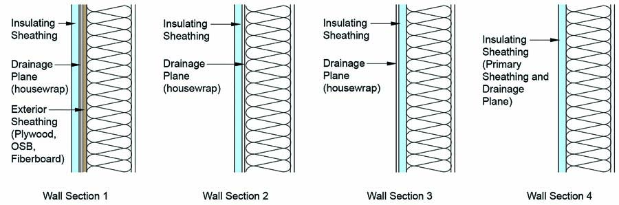 Exterior Sheathing Profiles Exterior Sheathing Profiles