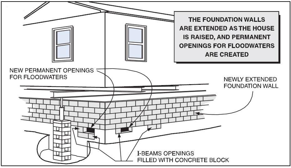 Green Builder Resilient Housing Flood Central