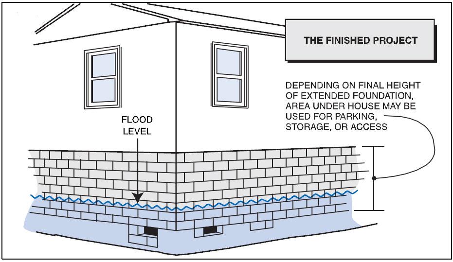 Flood Retrofit Slide 4 of 4