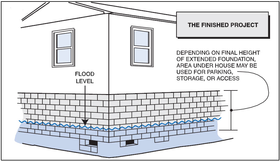 Flood Retrofit Slide 4 of 4