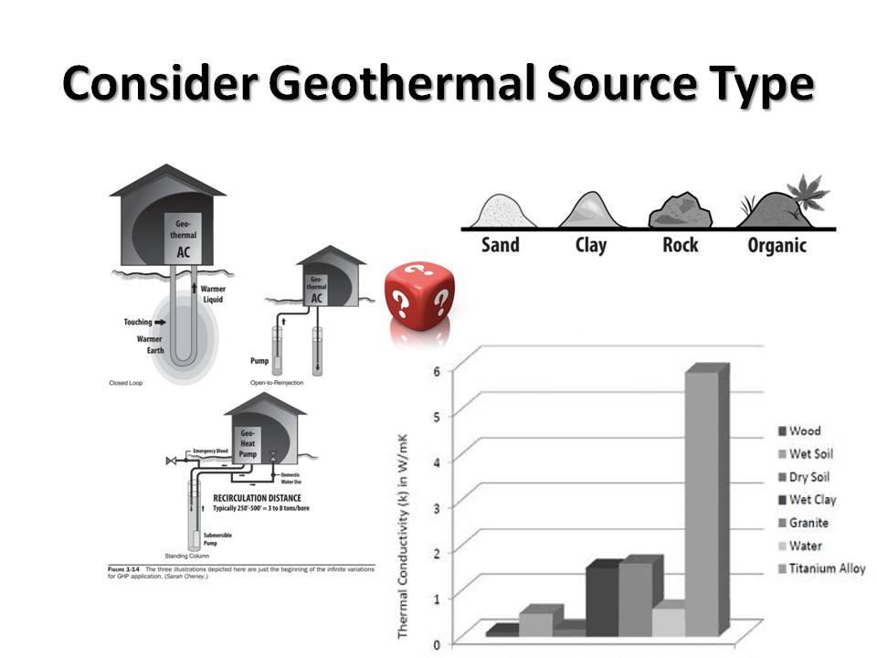Geothermal_Source_Types