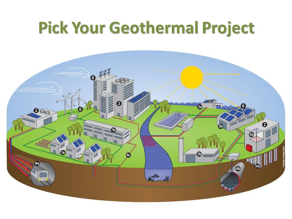 Geothermal_Solar_Green_City