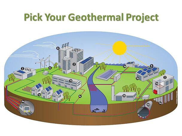 Geothermal_Solar_Green_City