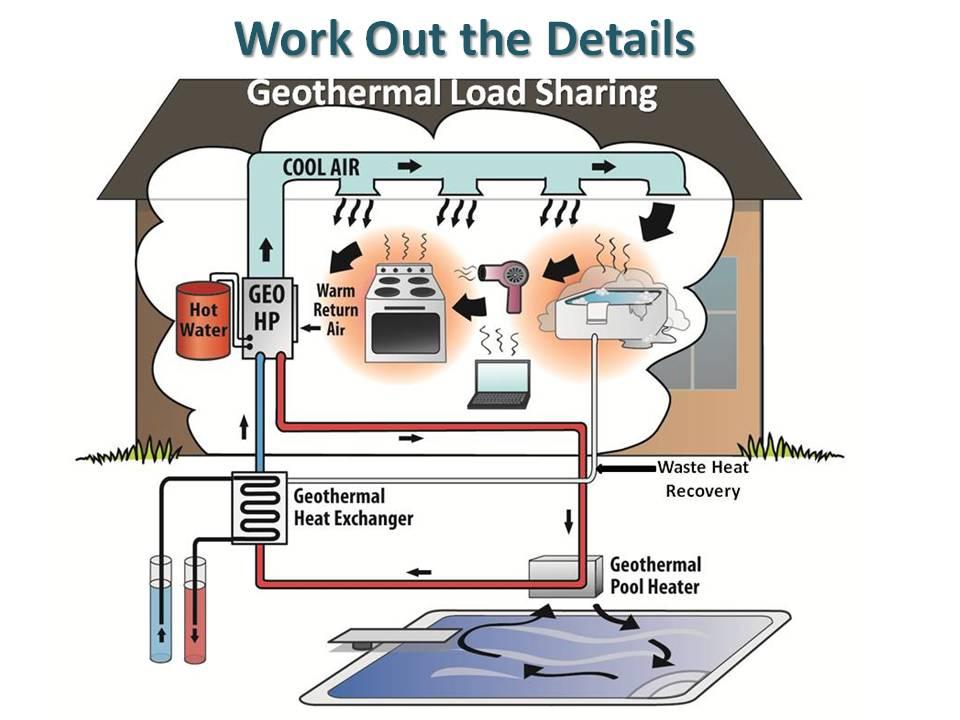 Geothermal_Load_Sharing_Options