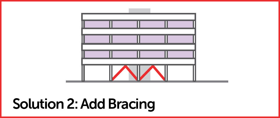 Add Bracing
