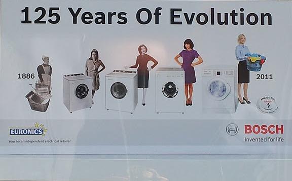 Bosch Clothes Washer