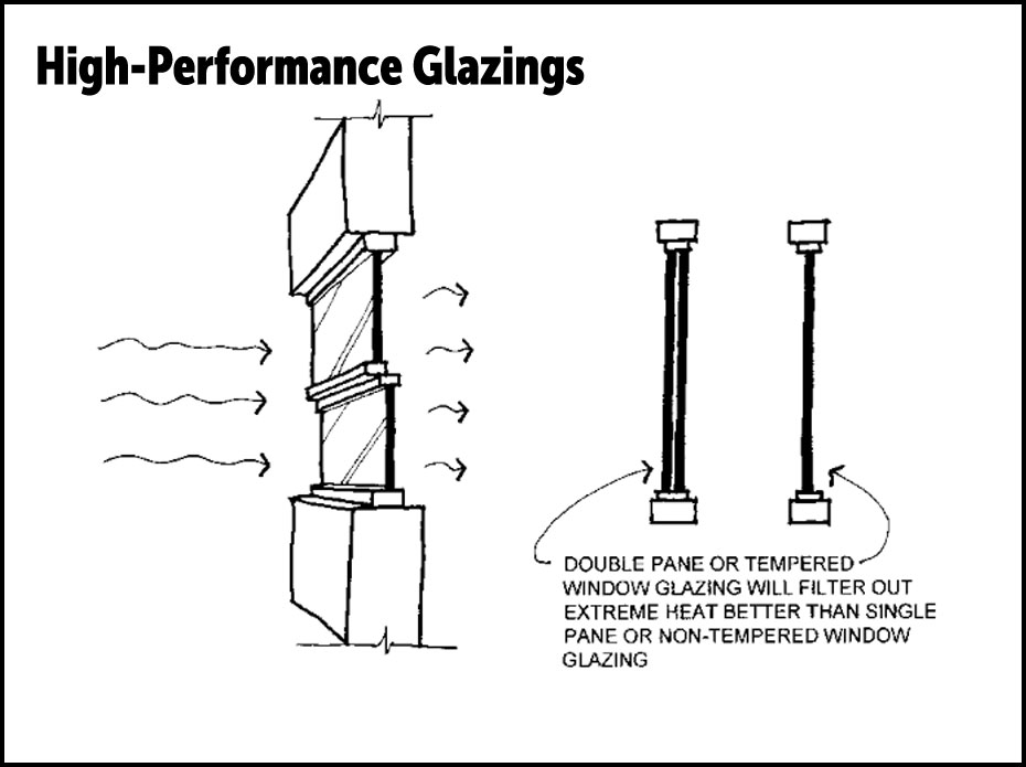 high-performance glazings