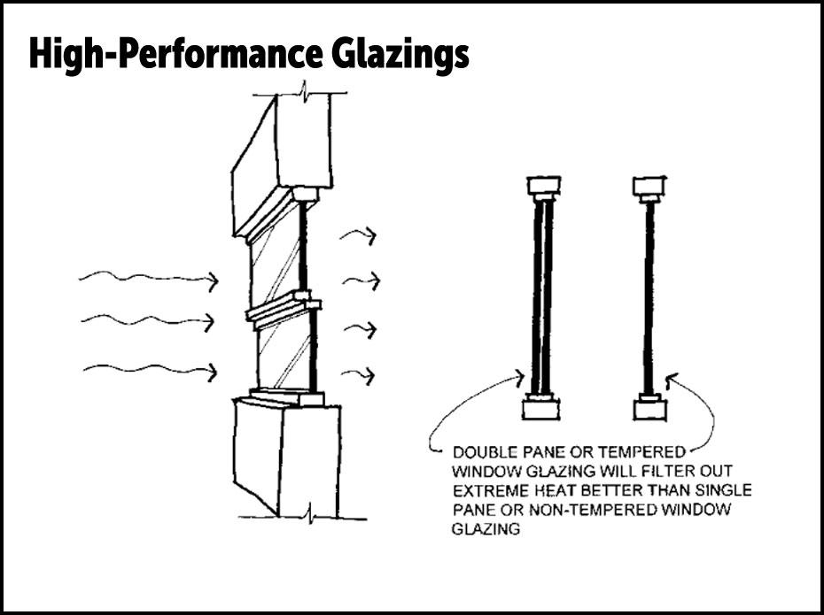 high-performance glazings
