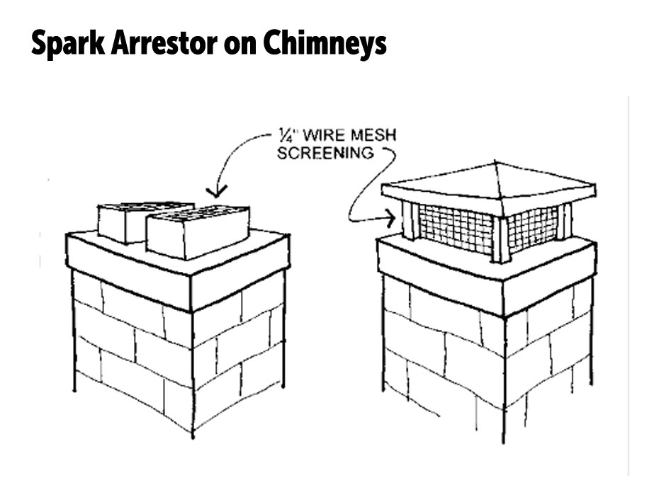 Spark Arrestor on Chimneys