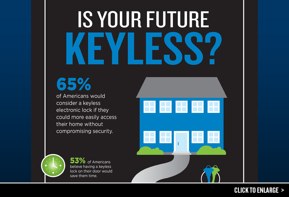 The Keyless Era from Schlage