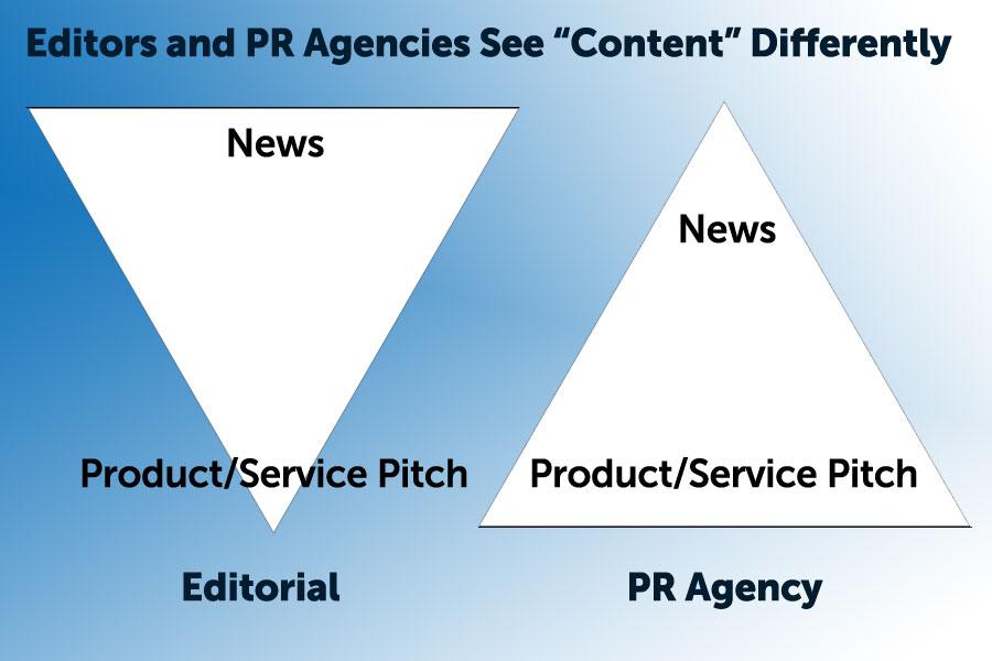7 Ways for PR Firms