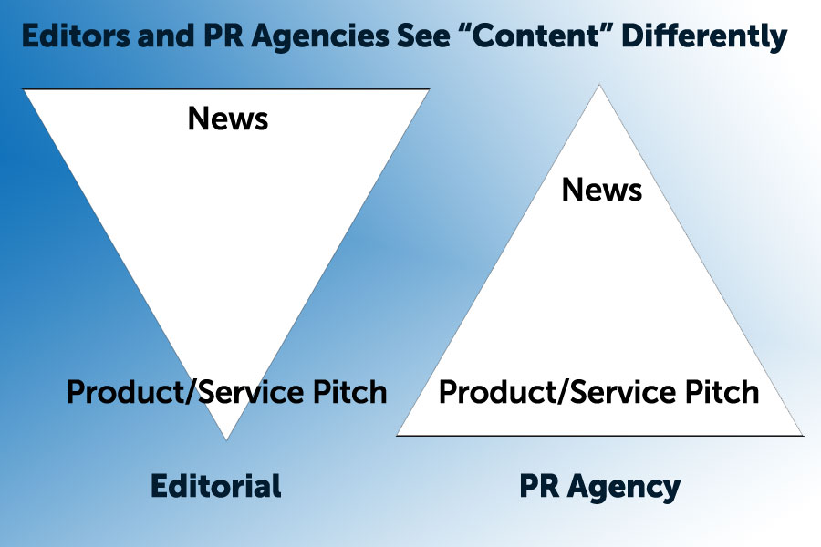 7 Ways for PR Firms