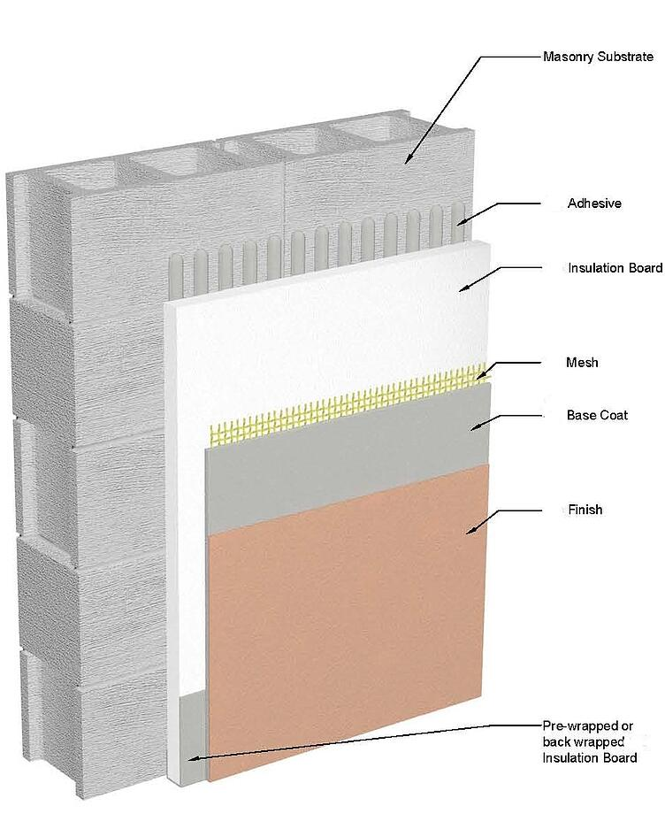Concrete Block Structures Are Still Viable When Properly Constructed