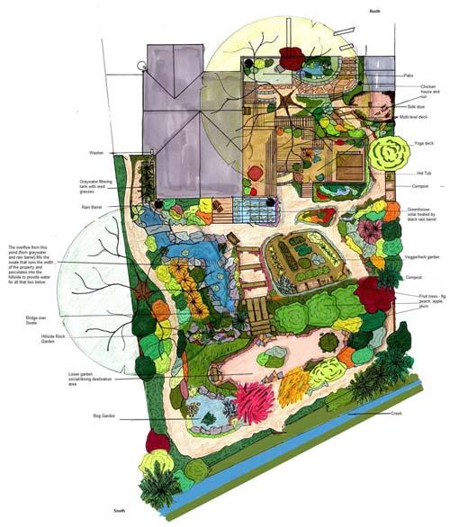 Mindful Garden Design