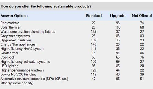 sustainable_upgrades1