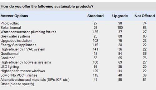 sustainable_upgrades1