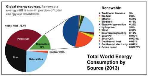 Total World Energy Corporation