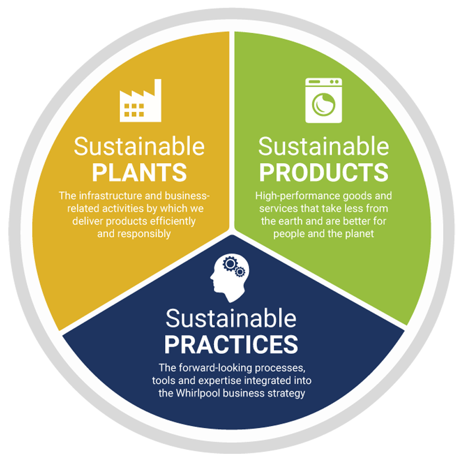 Sustainability-Strategy-2018-300