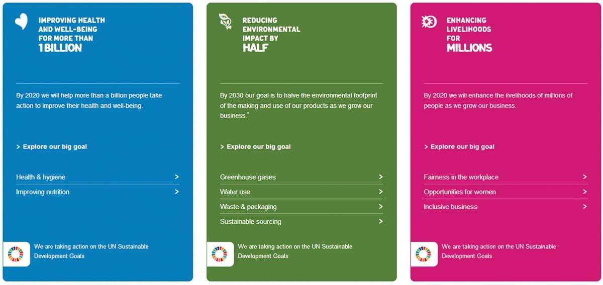 Unilever SUS plan-web