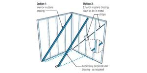 Hybrid Wall System Merges Standard Framing with Spray Foam and Rigid Board to Drastically Reduce Energy Bills
