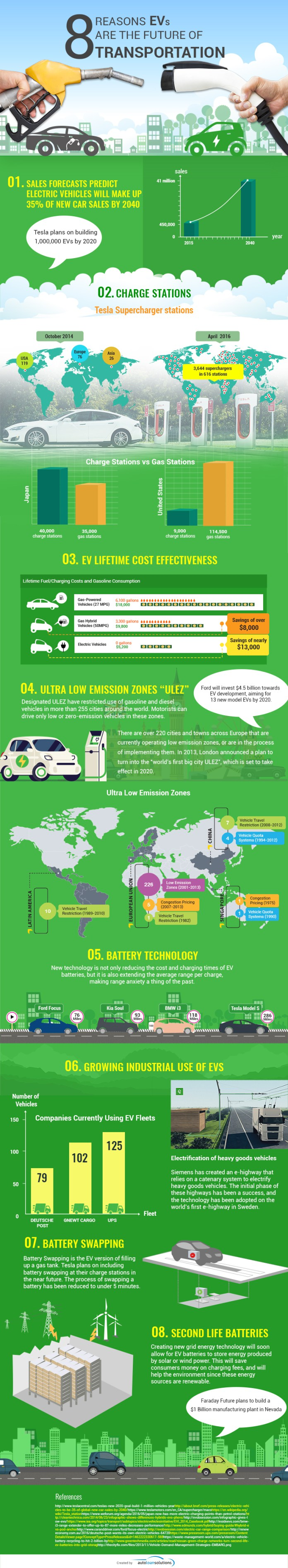 electric-vehicles-are-the-future-2.jpg