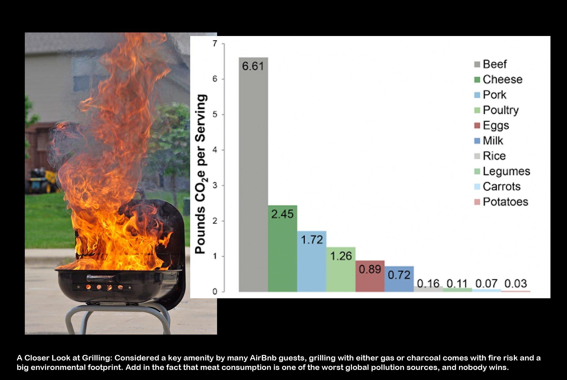 08-Grilling-ecological-burden-airbnb