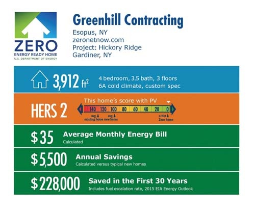 DOE Greenhill_Hickory2_Infographic