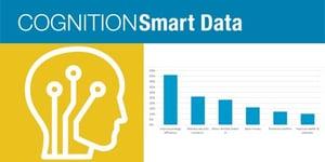 COGNITION Hot Take: Smart Home Essentials
