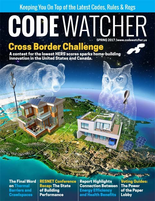 CodeWatcher
