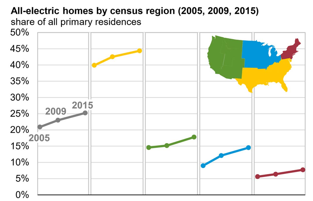 Editors Note Census Image 300 cleaned_edited-1