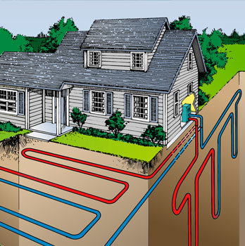 Tips on sizing and budgeting a geothermal heating or cooling system for residential use