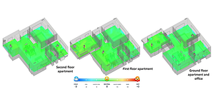 A Guide to Energy-Efficient Multi-Story Buildings