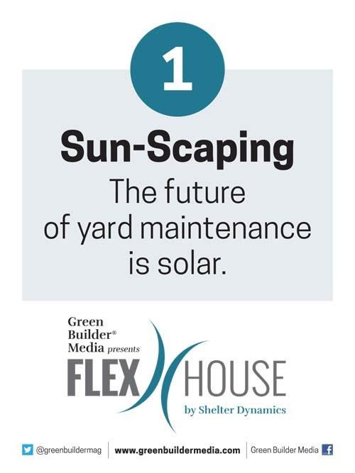 Flex House CES Posters Image