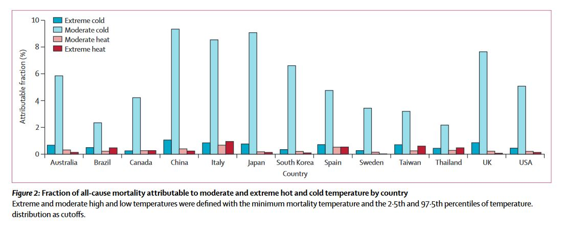 deaths by cold.jpg