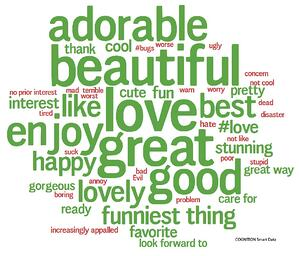 COGNITION Landscaping Word Cloud