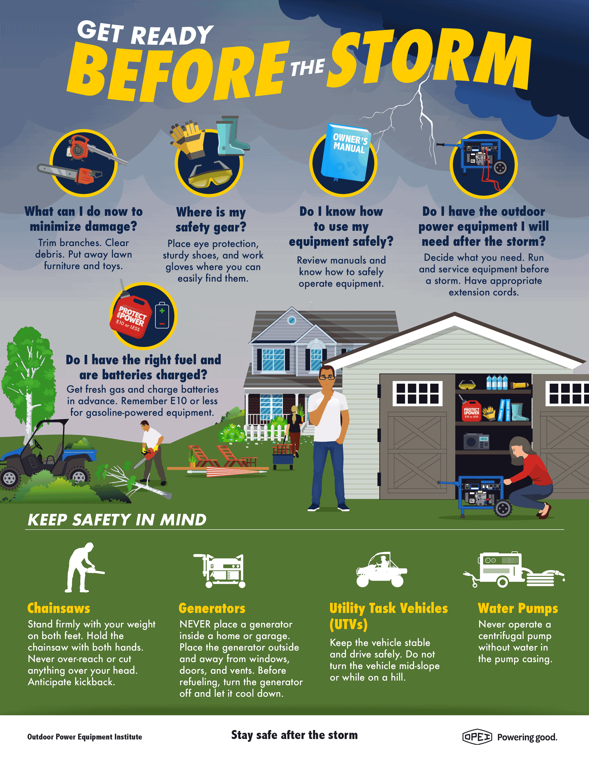 Storm Preparedness: Get Ready Before A Storm Strikes, Pay Attention to Safety