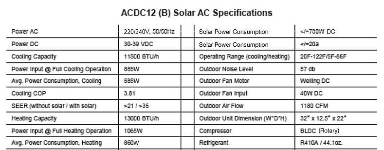 Pros and Cons of Solar-Powered Air Conditioners Ultra Jet Pump Wiring Diagram V on jet pump system diagram, shallow well pump wiring diagram, jet pump exploded view, booster pump wiring diagram, jet pump cooling diagram, jet pumps for wells how they work, water pump wiring diagram, jet pump plumbing diagram, fill-rite pump wiring diagram, fire pump wiring diagram, spa pump wiring diagram, pool pump wiring diagram, deep well pump wiring diagram, condensate pump wiring diagram, diaphragm pump wiring diagram, jet pump control panel, jet pump installation, oil pump wiring diagram, vacuum pump wiring diagram, goulds well pump wiring diagram,