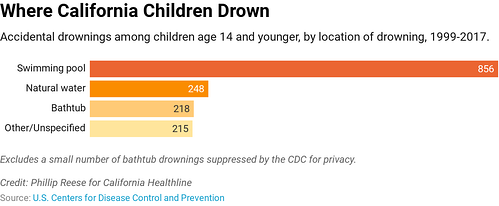 child-drownings-2
