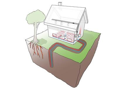 Geothermal Systems have the Right Stuff