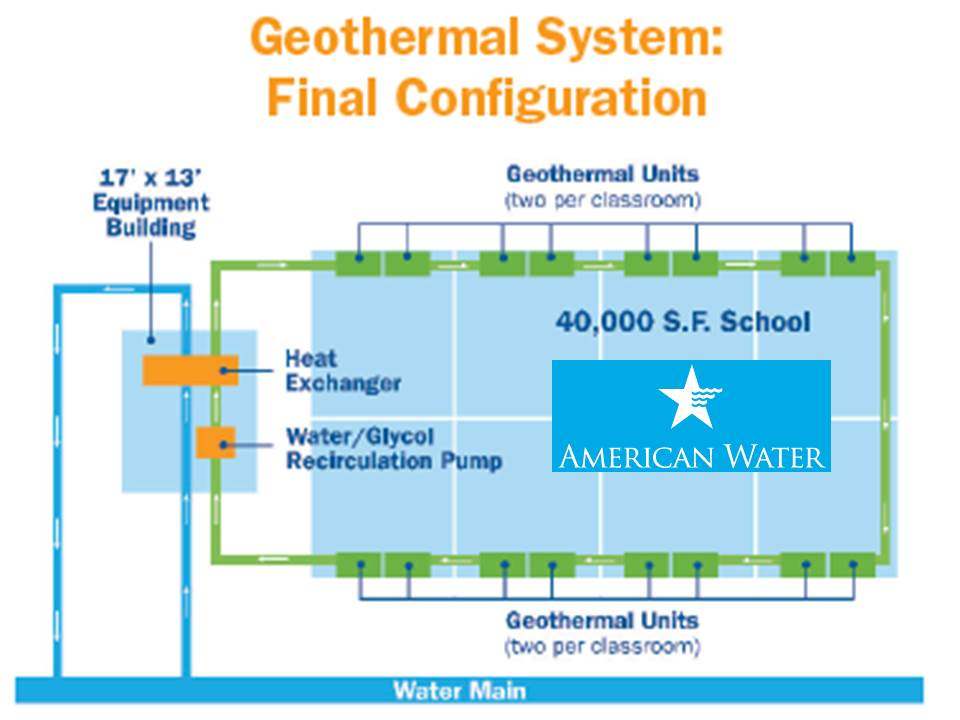 American Water Geothermal 2