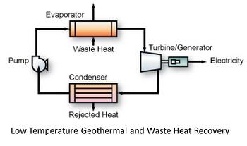 Geothermal Technologies Explained For the Rest of Us