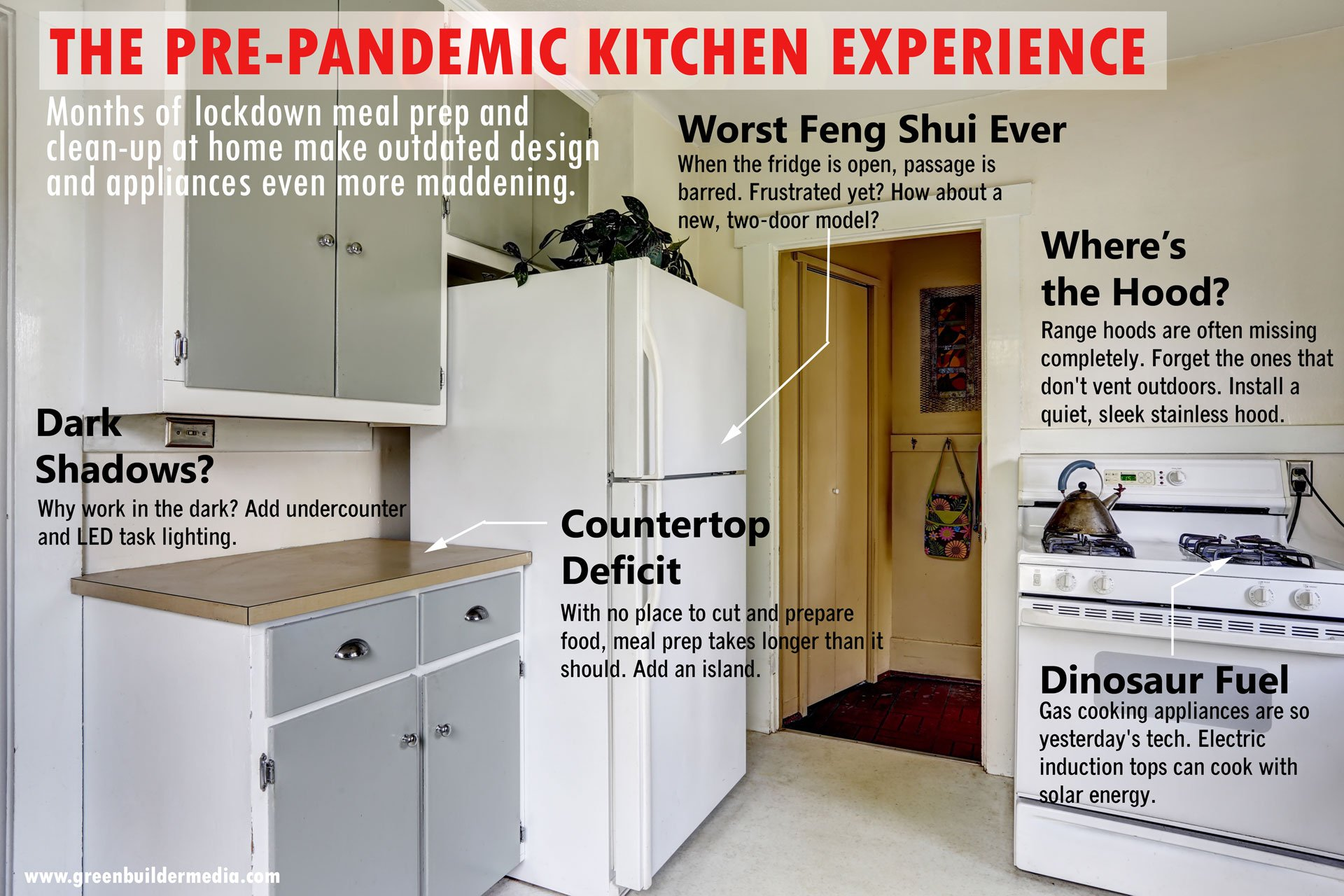 the-pandemic-kitchen-experience
