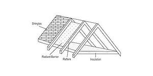 Existing Home Makeover: Two-Zoned Attics