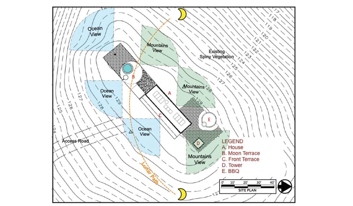 HOTY Small Foot - Horizon Site Plan 300 web