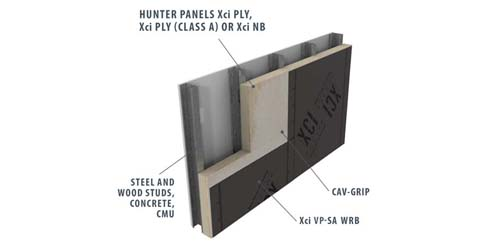 Panel System Offers Labor-Friendly Upgrade for Residential Exteriors