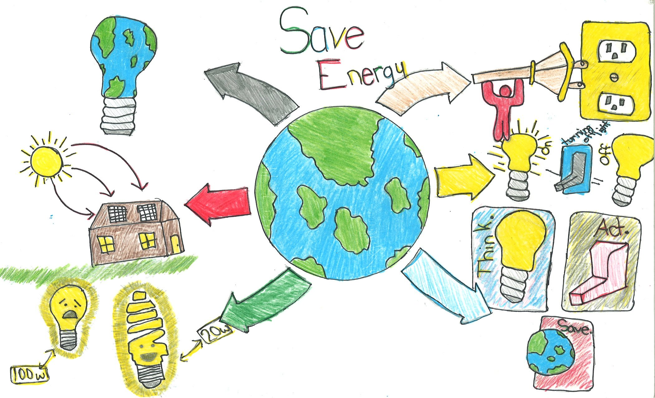 10 Ways To Save Energy