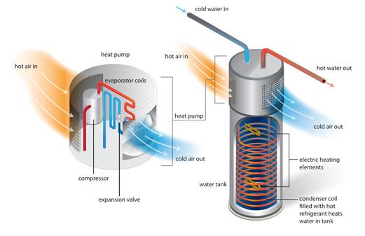 HeatPump_Works