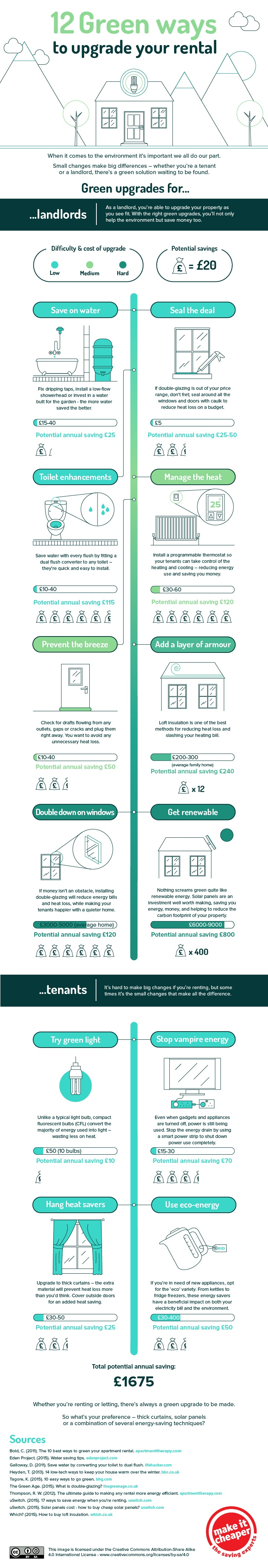 12-green-ways-to-upgrade-your-rental-v1.jpg
