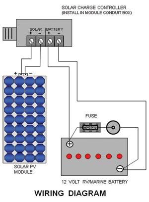 power your jobsite cordless tools this diy solar charging station yago wiring diagram jpg